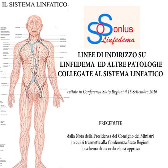 Linee di indirizzo su linfedema e patologie del sistema for Indirizzo della camera dei deputati